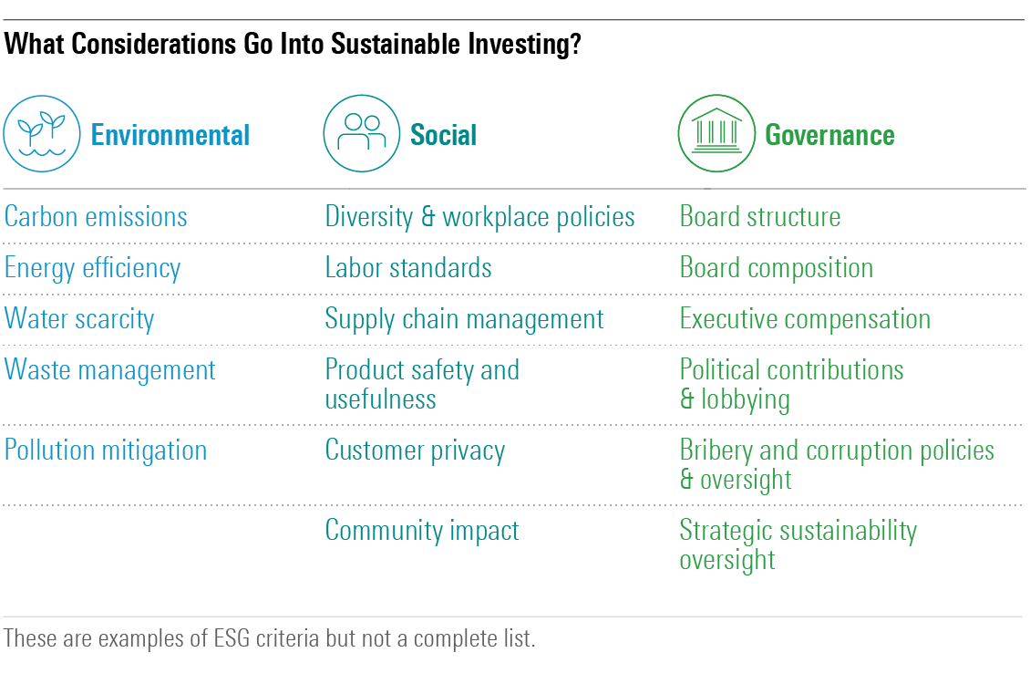what considerations go into sustainable investing