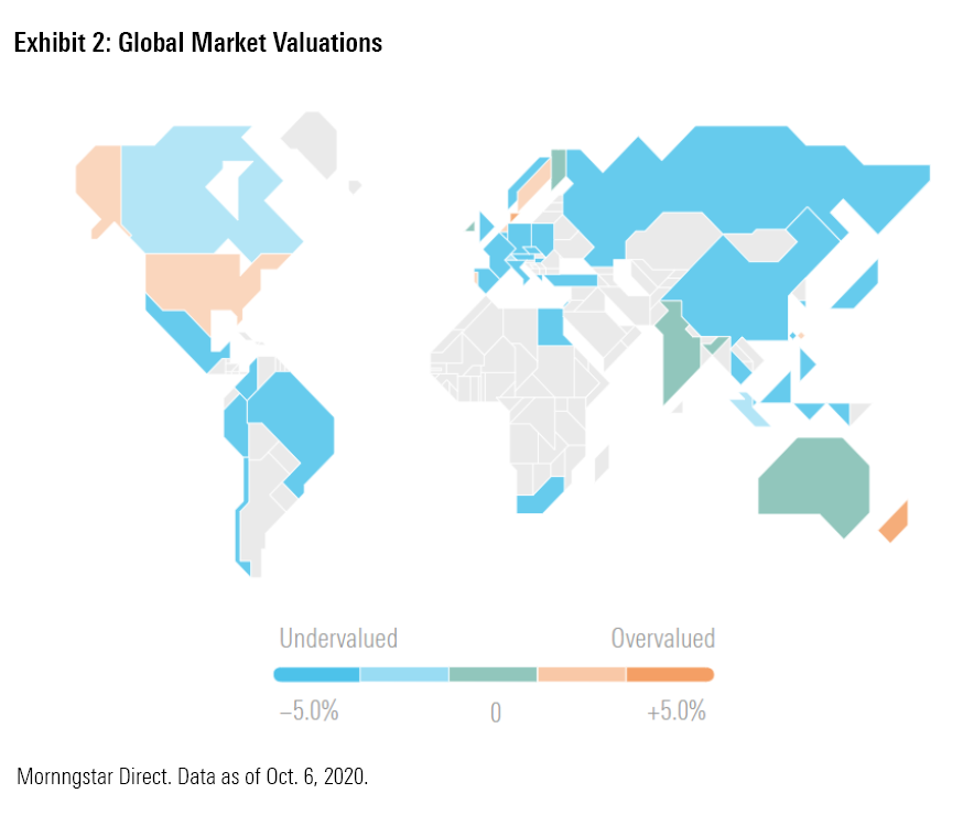The Case for (and Against) Flexible Global Allocations ...
