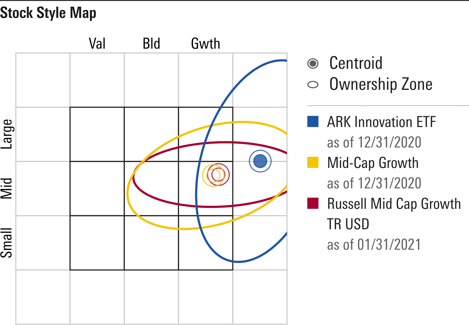Stock style map