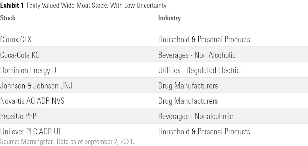 List of stocks