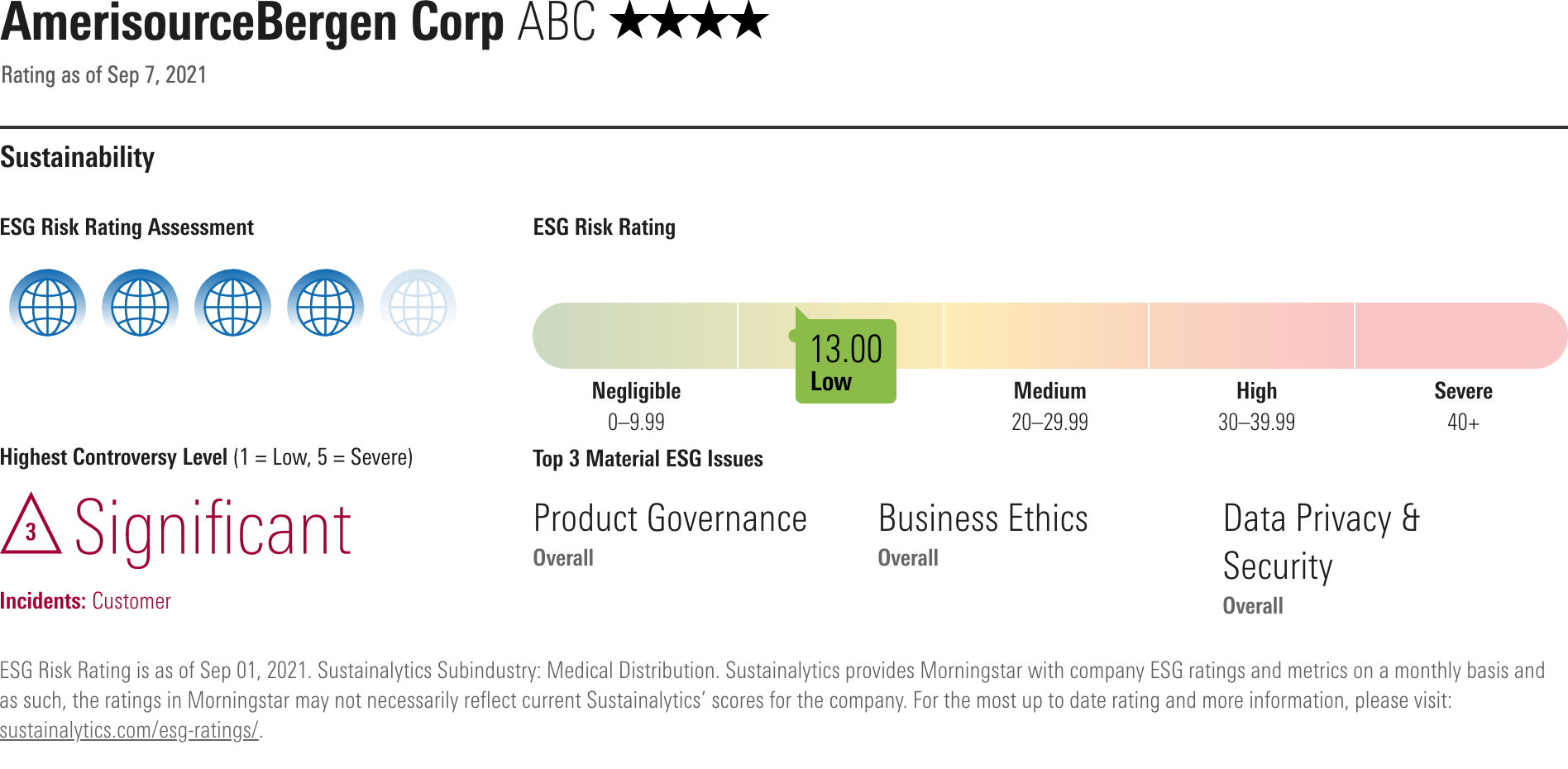 AmerisourceBergen Corp