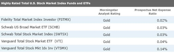 11 Index Funds Offering Almost-Free Broad Market Exposure