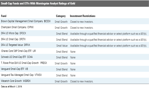 11 Exceptional Small Cap Funds Morningstar