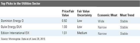 32 Undervalued Stocks